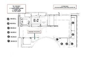 Logistique, Agencement et Aménagement